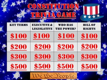 Constitution Trivia Game We The People