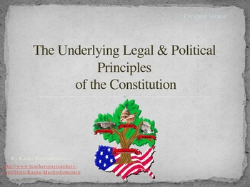 Constitution Underlying Legal and Political Principles PowerPoint
