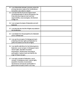 Constitution Unit: I Can Statements and Self-Assessment
