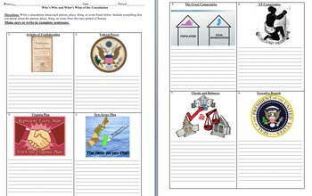 Constitution/Government Unit (PPT, Notes, Hmk, Tests,Projects)