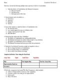 Constitution Unit Test