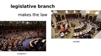 Constitution Vocabulary