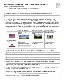 Constitution: Written Plan of Government--Common Core