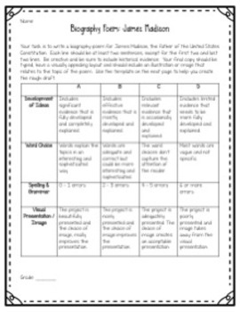 Constitution and Bill of Rights Unit: 19 Activities & Projects