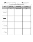 Constitution and Bill of Rights Vocabulary