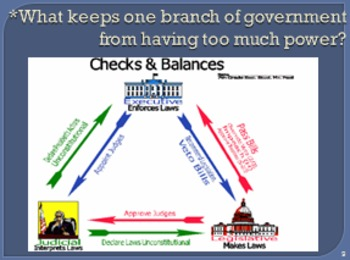 Constitution PowerPoint with Cloze Note Handouts - Federalism included