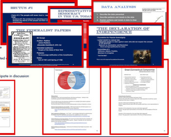 Constitution and Federalism Unit Materials for AP Government and Politics
