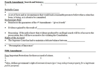 Constitutional Amendments PowerPoint, Notes & Activity