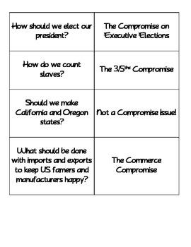 Constitutional Compromises Flash Card