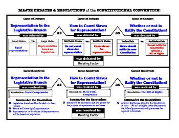 Constitutional Convention Analogies