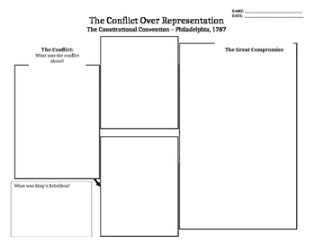 Constitutional Convention Compromises Chart