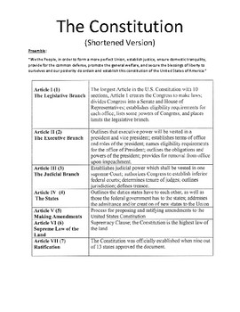 Constitutional Convention: Constitution Outline (Day 5)