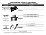 Constitutional Convention: Debates & Resolution Summary Table