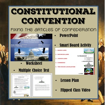Constitutional Convention: Fixing the Articles of Confeder