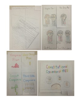 Constitutional Convention Foldable