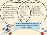 Constitutional Convention PowerPoint Presentation
