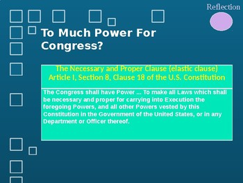 Constitutional Convention Simulation Day 4 PowerPoint