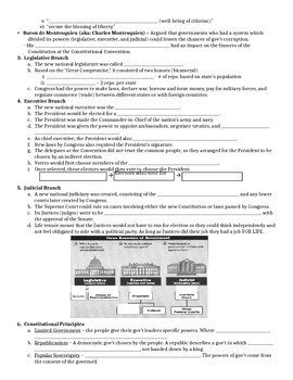 US History 8 Constitutional Convention & US Constitution PowerPoint Notes