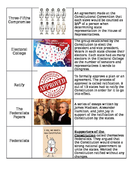 Constitutional Convention Vocabulary Chart