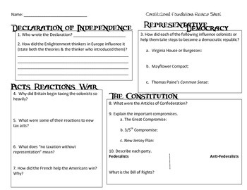 Constitutional Foundations of the U.S. Review Sheet