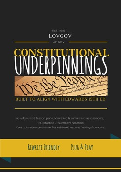 AP Government and Politics Constitutional Underpinnings & Foundations