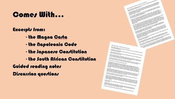 Constitutions Activity