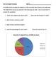 Construct, Compare, Interpret Circle Graphs