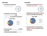 Construct, Compare, Interpret Circle Graphs