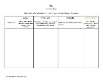 Constructed Response Evidence Chart