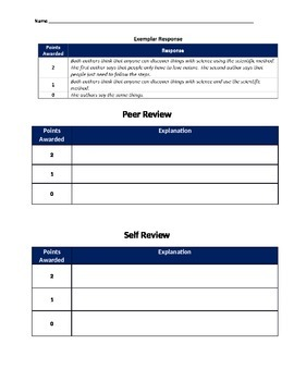 Constructed Response Peer/Self Review Rubric GA Milestones