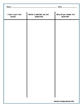 """Comparative & Descriptive Writing Task: Vincent Van Gogh """"Then & Now"""" Response"""