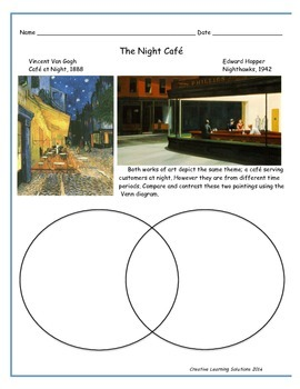 Comparative Writing Task:The Night Cafe/Van Gogh & Hopper