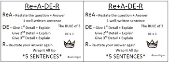 Constructed Response - ReADER Format Cue Cards