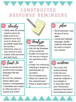 Constructed Response Reminders Poster
