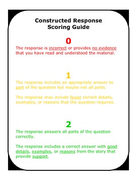 Constructed Response Scoring Guide