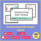 Constructing Bohr Models DISTANCE LEARNING