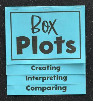Constructing Box Plots (Foldable)