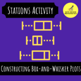Constructing Box-and-Whisker Plots Stations Activity