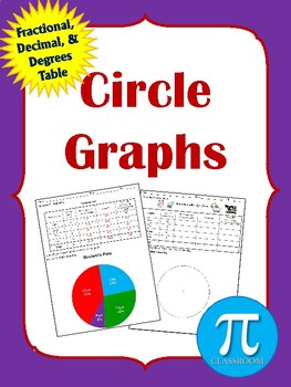 Constructing Circle Graph