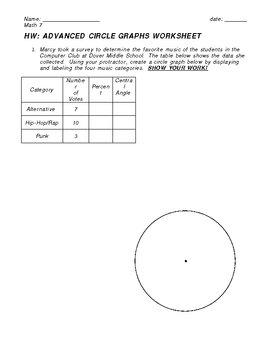 Constructing Circle Graphs