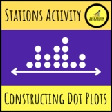 Constructing Dot Plots Stations Activity