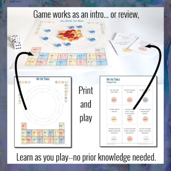 Building Elements, a Game to Teach Atomic Structure