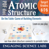 Periodic Table of Elements Activity:Atomic Structure and the Periodic Table Game