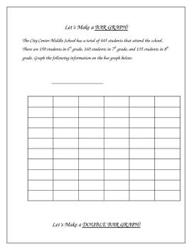 Constructing Graphs - Bar Graphs, Line Graphs, Circle Graphs