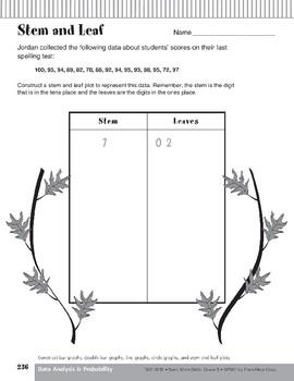 Constructing Graphs and Plots