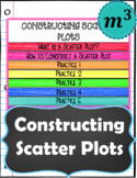 Constructing Scatter Plots Digital Notes & 2 Quizzes (GOOG