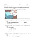 Constructing Volume Hands-on Activity