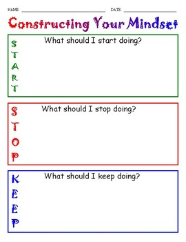 Constructing Your Mindset; START-STOP-KEEP