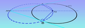 Constructing a Tangent to a Circle
