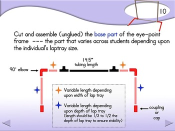 Constructing an Eye-Gaze Frame - How to Resource
